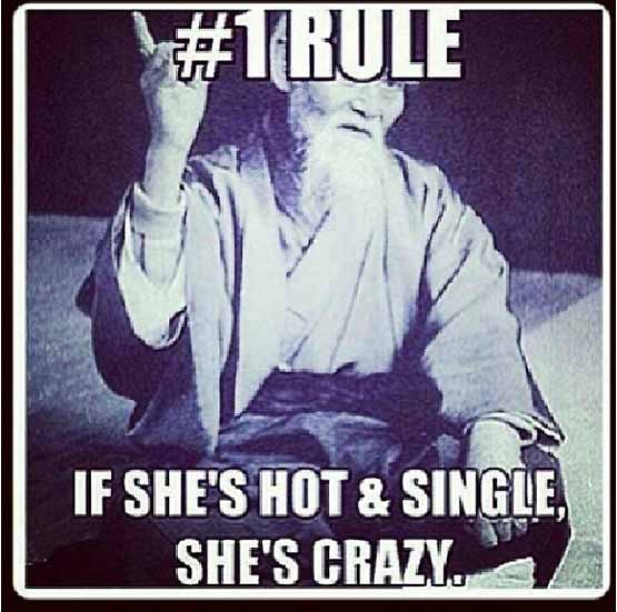 Confuscious Rule on Hot, Single and Sexy Women