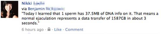 Today I learnt the upload speed of sperm